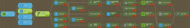 PunchClub BasicSkills