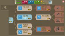 Scr tech tree