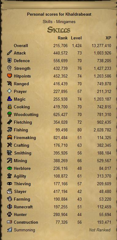 Lol Guild of Deals