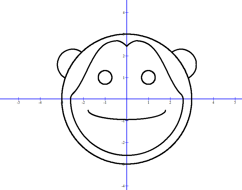 Monkeygraph