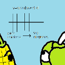 The Sine Graf