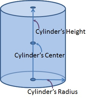 File:Cylinder Zone Parameters.jpg
