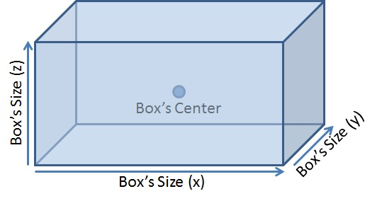 File:Box Zone Parameters.jpg