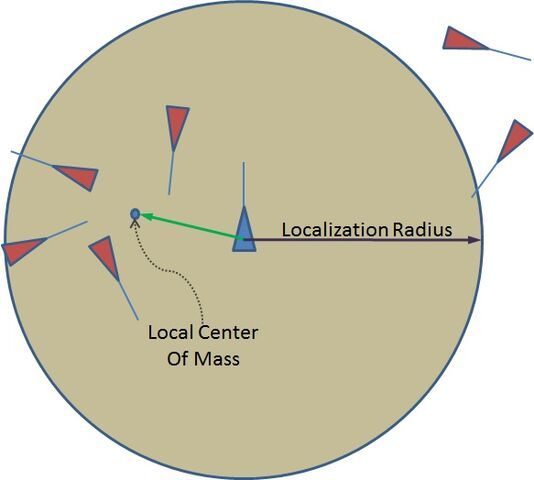 File:Cohesion Graph.jpg