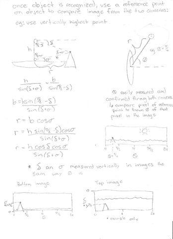 File:Location Calculations.jpg