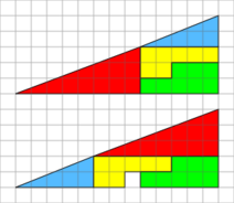 300px-Missing square puzzle