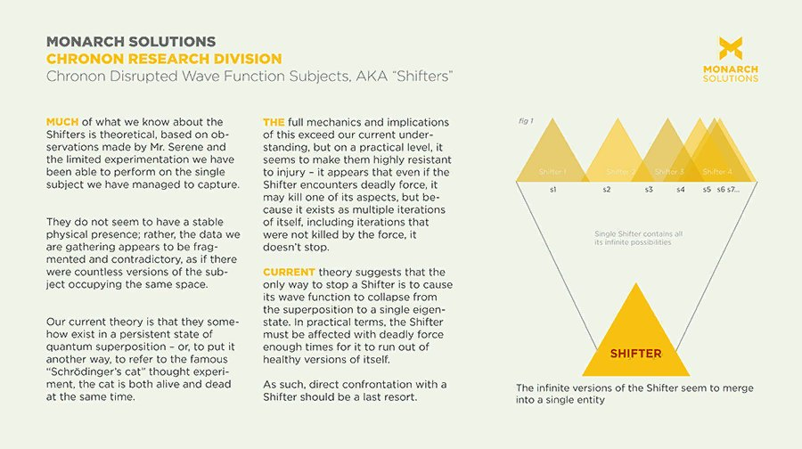 Chronon Disrupted Wave Function Subjects, AKA