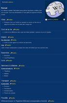 Wikiproforma