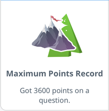 Maximum Points Record