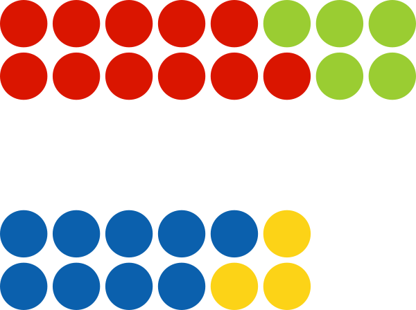 File:2016-18 Senate.png