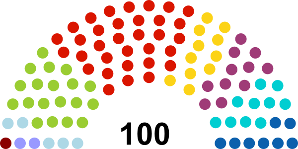 File:2016-18 House of Country September 2016 .png