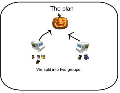 Such plan