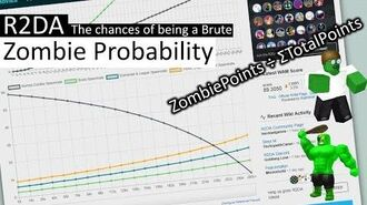 R2DA - Zombie Probability - The Chances on becoming Brute