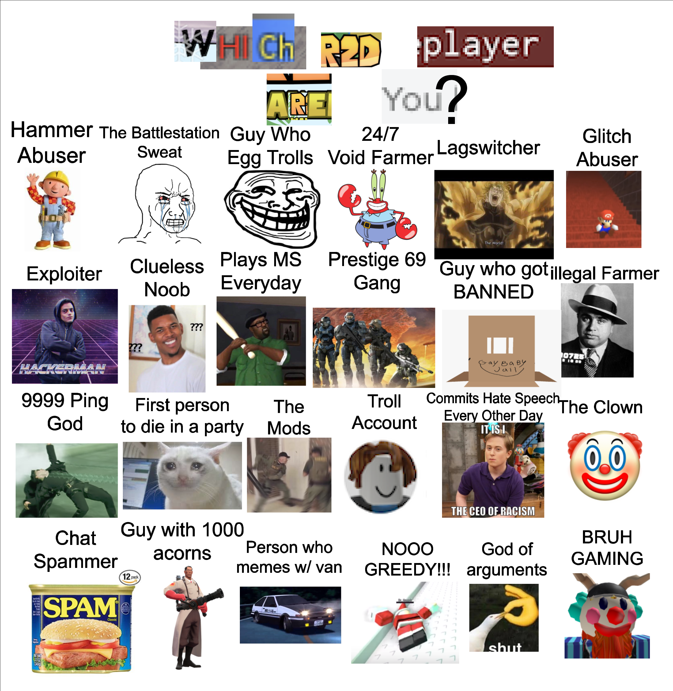 Which R2DA player are you 1