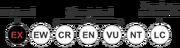Status iucn3.1 EX et