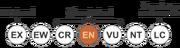 Status iucn3.1 EN et