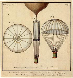 Le premier parachute de Jacques Garnerin, ca. 1799