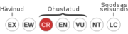 Status iucn3.1 CR et