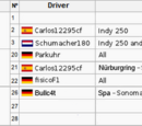2013 GP3 League Europe Season