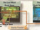 The Last Word Book Store