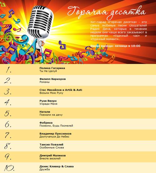 Screenshot 2020-05-23 Радио Дача Горячая десятка