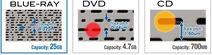 Blu-ray-illustration copy