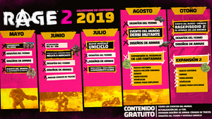 RAGE2 Roadmap ES