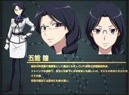 Gono Character Profile