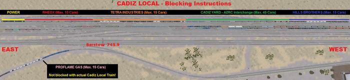 Cadiz - Blocking