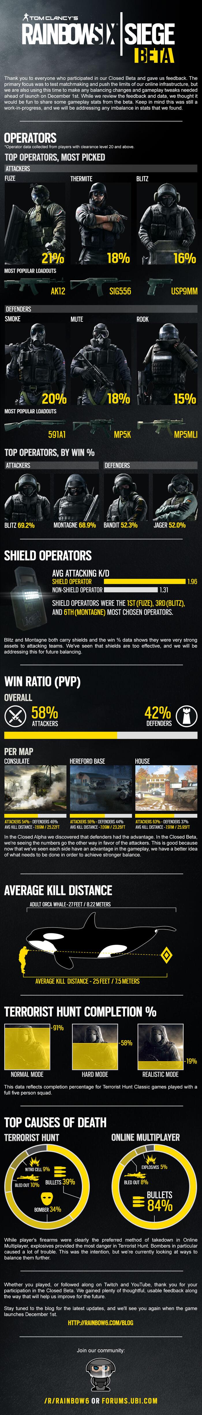 R6 Beta Infographic V2 225087
