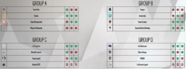 Six Invitational 2019 Group Stage
