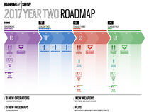 Siege Roadmap Y2