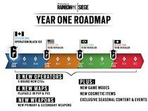 Siege Roadmap Y1