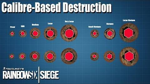 Calibre-Based Destruction Bullet Holes - Rainbow Six Siege