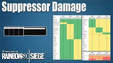 Suppressor Damage Test - Rainbow Six - Siege