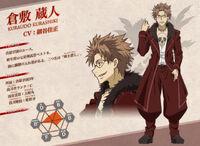 Kuraudo anime profile