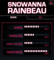 Snowanna Status