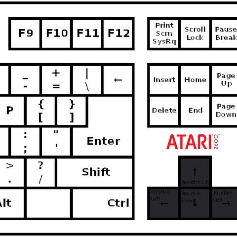 Atari 2600, by Coolmax260
