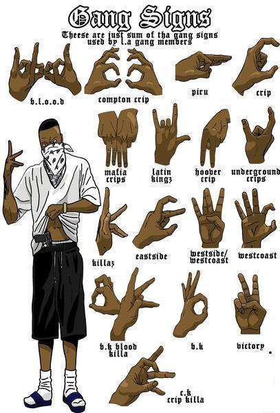 Gang Signs | Rap Wiki | FANDOM powered by Wikia