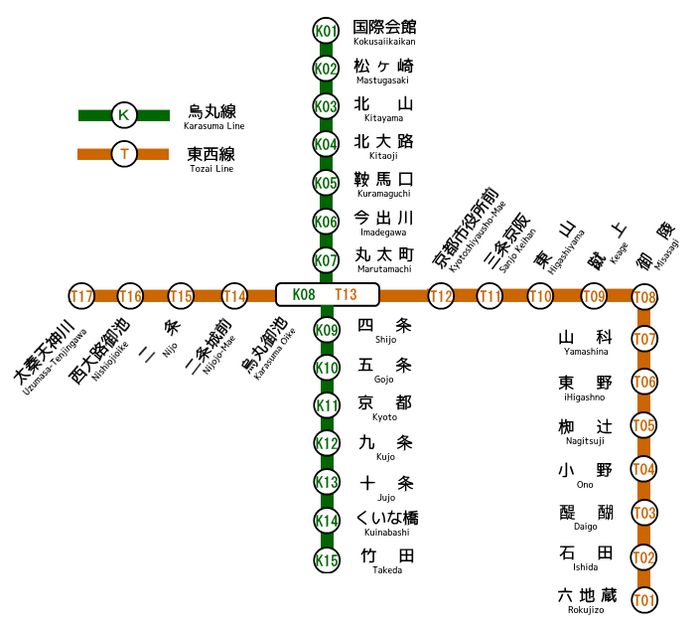 Kyoto Municipal Subway Map