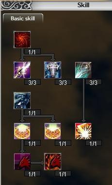 Rogue Skill Tree