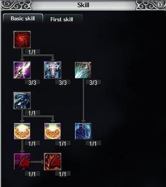 Stepper skill tree