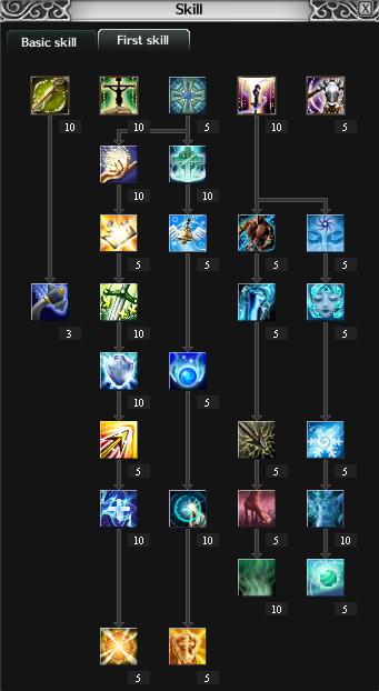Cleric Skill Tree