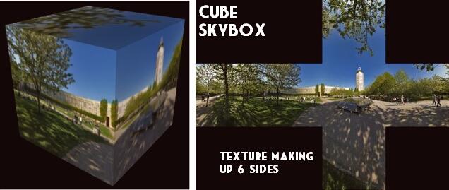 Skyboxexample