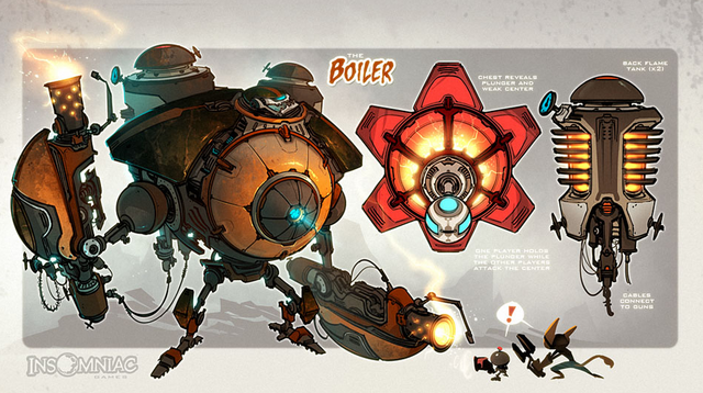 File:The Boiler.PNG