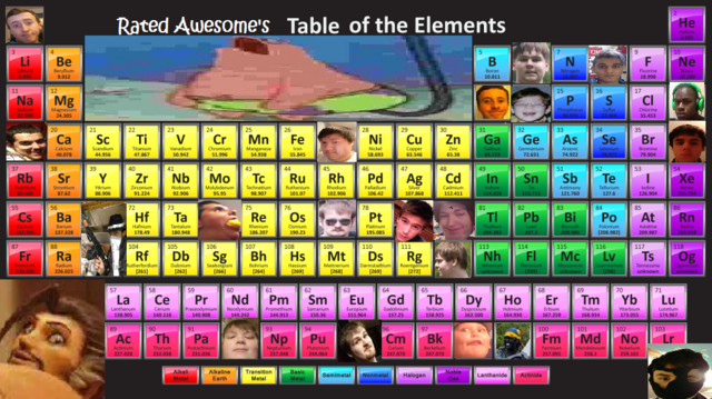 File:ShinyPeriodicTableBBG-1024x576.png