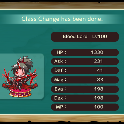 Your MC as a Blood Lord in the mobile game