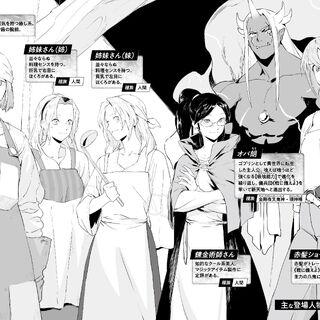 Dark Continent Vol. 2 characters