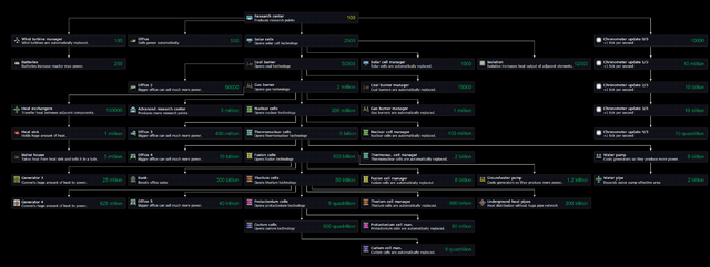 File:Research Tech Tree.png