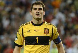 Iker-Casillas